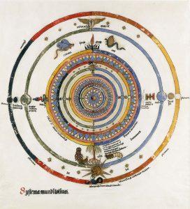 mandala Carl Jung